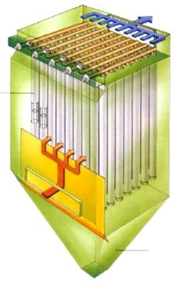 燃煤锅炉布袋除尘器以独特的结构优势赢得市场热销新亮点